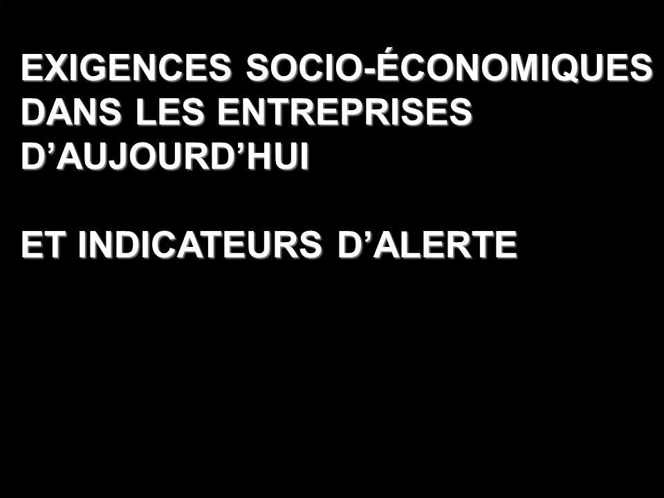 EXIGENCES SOCIO-ÉCONOMIQUES DANS LES ENTREPRISES D'AUJOURD'HUI ET INDICATEURS D'ALERTE