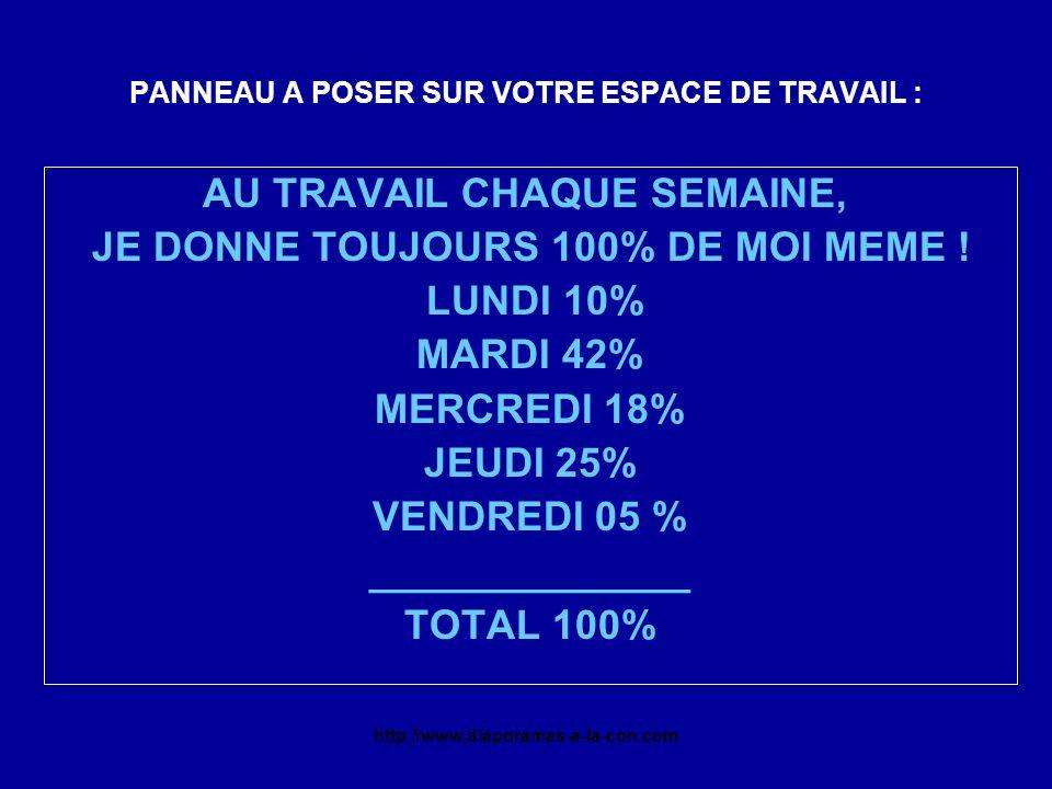 PANNEAU A POSER SUR VOTRE ESPACE DE TRAVAIL :