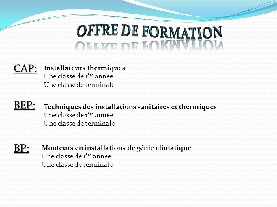 OFFRE DE FORMATION CAP: BEP: BP: Installateurs thermiques