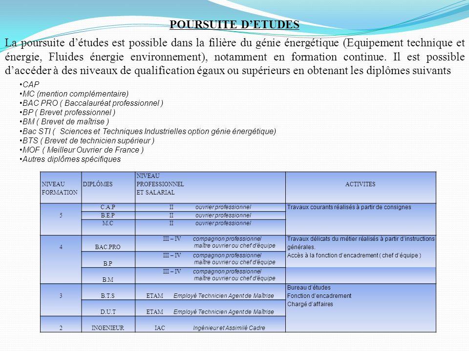 POURSUITE D'ETUDES