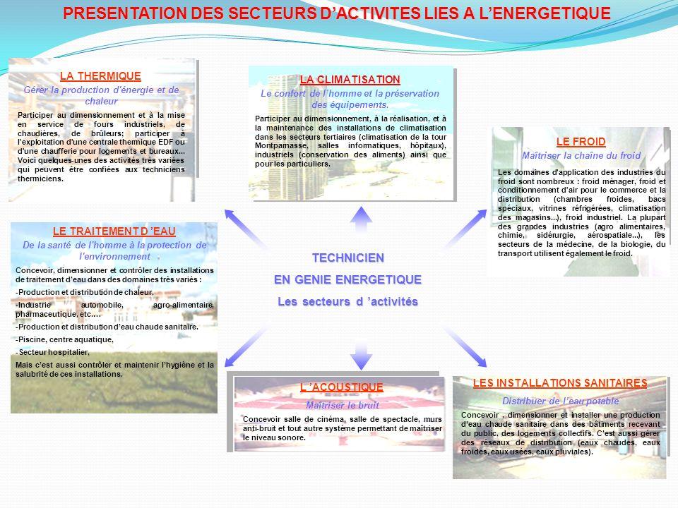 PRESENTATION DES SECTEURS D'ACTIVITES LIES A L'ENERGETIQUE