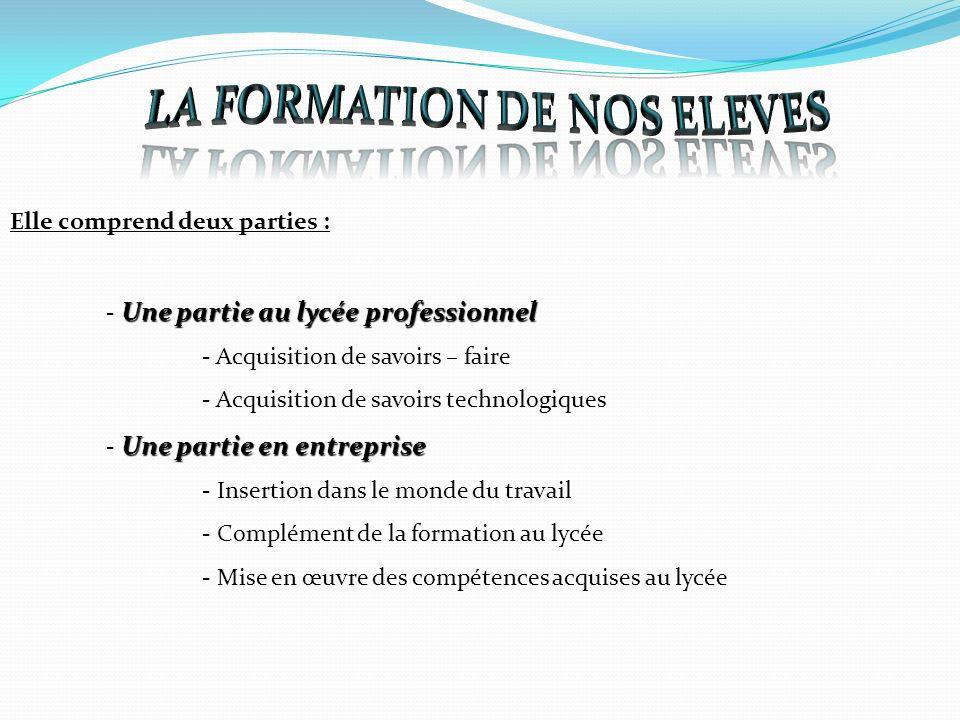 LA FORMATION DE NOS ELEVES