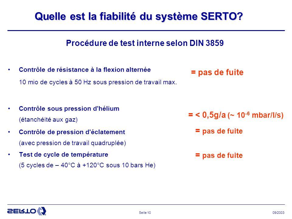 Quelle est la fiabilité du système SERTO