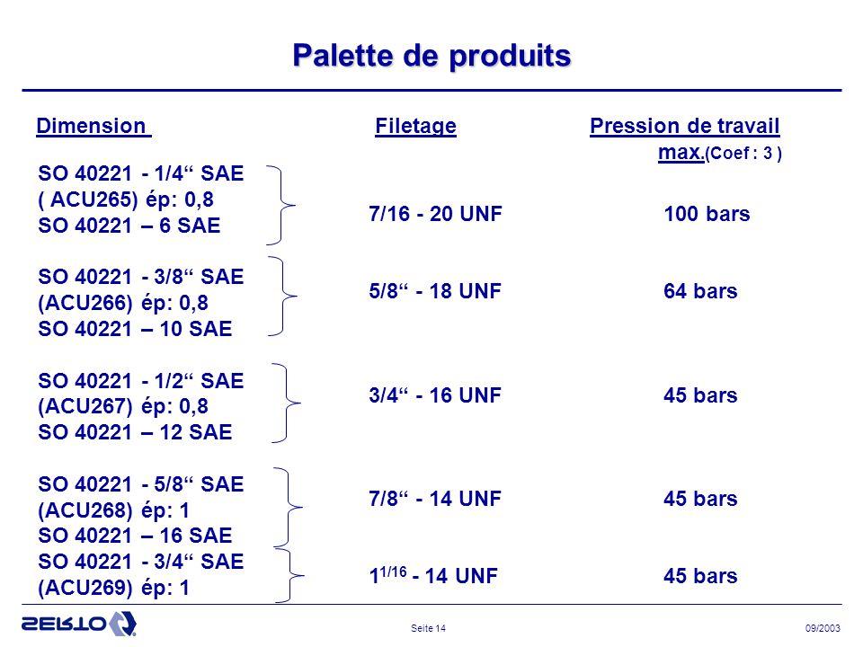 Palette de produits SERTO