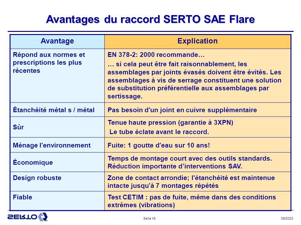 Avantages du raccord SERTO SAE Flare