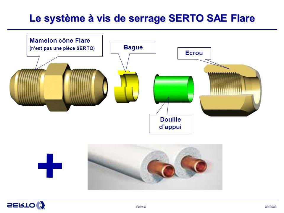 Le système à vis de serrage SERTO SAE Flare