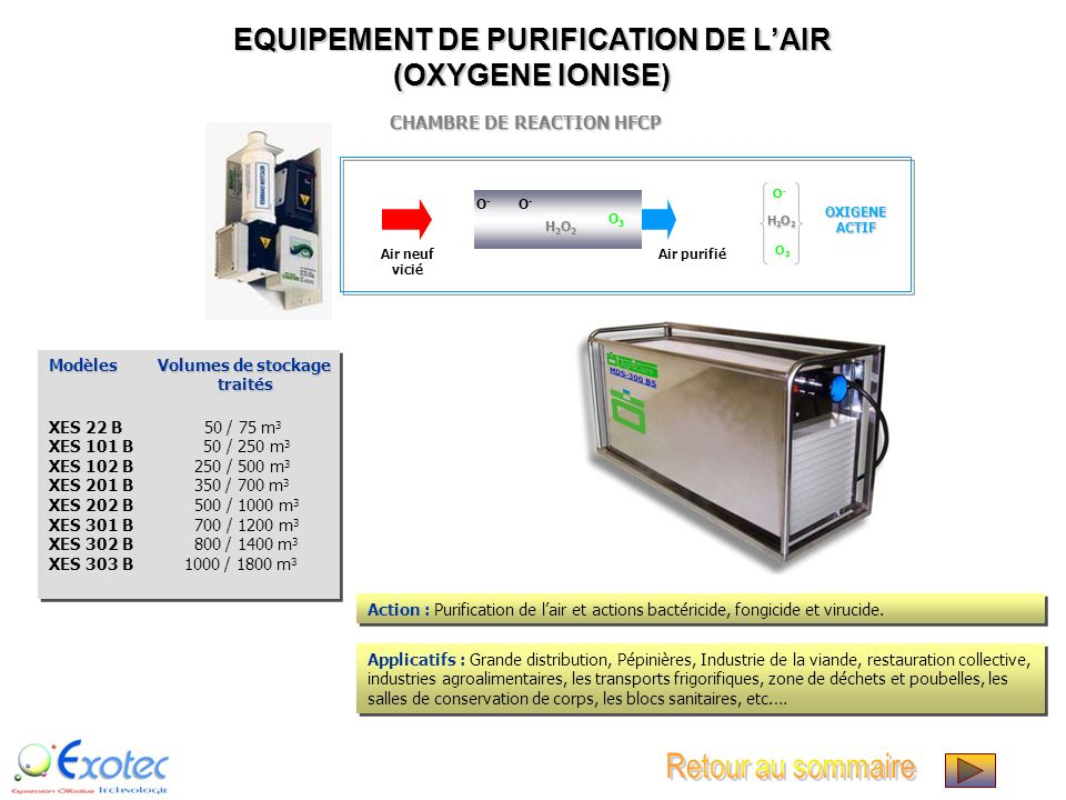 EQUIPEMENT DE PURIFICATION DE L'AIR CHAMBRE DE REACTION HFCP