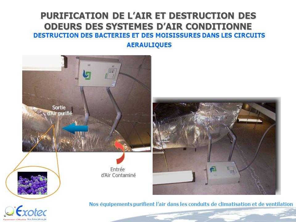 DESTRUCTION DES BACTERIES ET DES MOISISSURES DANS LES CIRCUITS