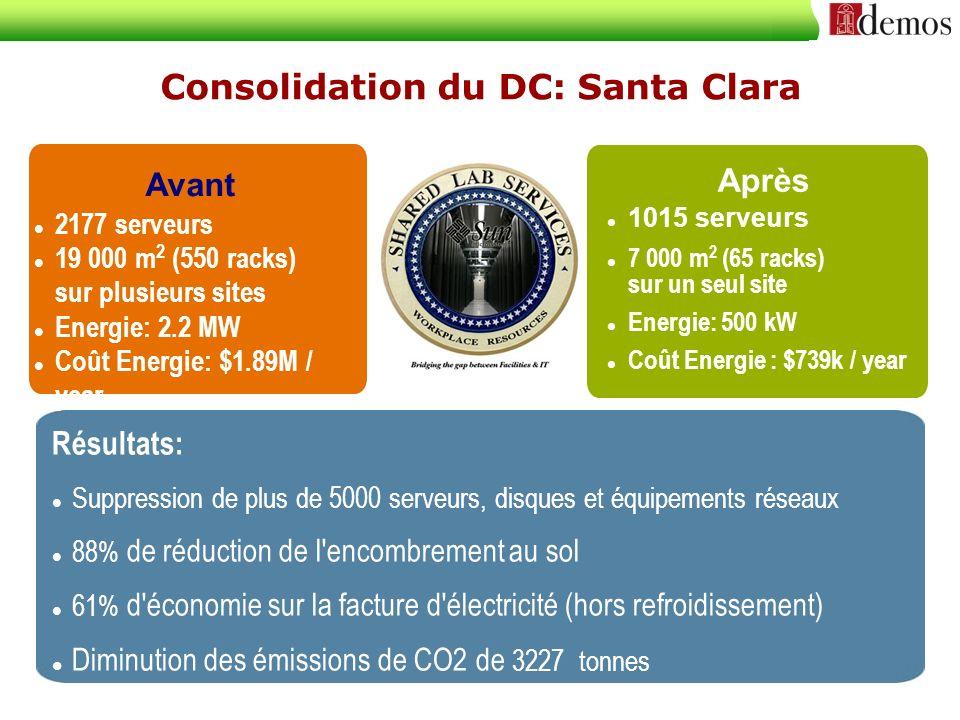 Consolidation du DC: Santa Clara