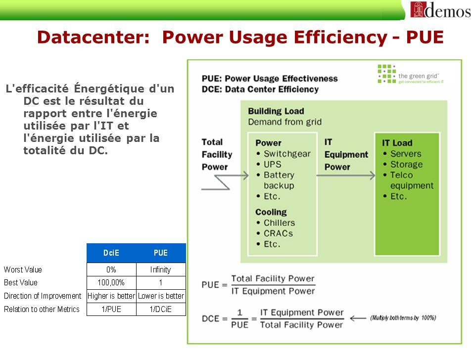 Datacenter: Power Usage Efficiency - PUE