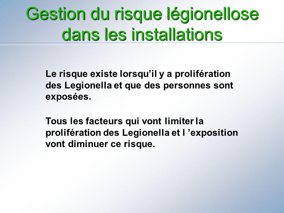 Gestion du risque légionellose dans les installations