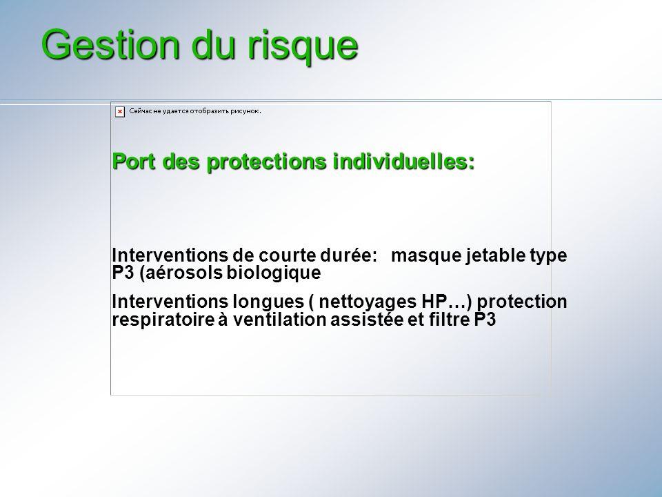 Gestion du risque Port des protections individuelles: