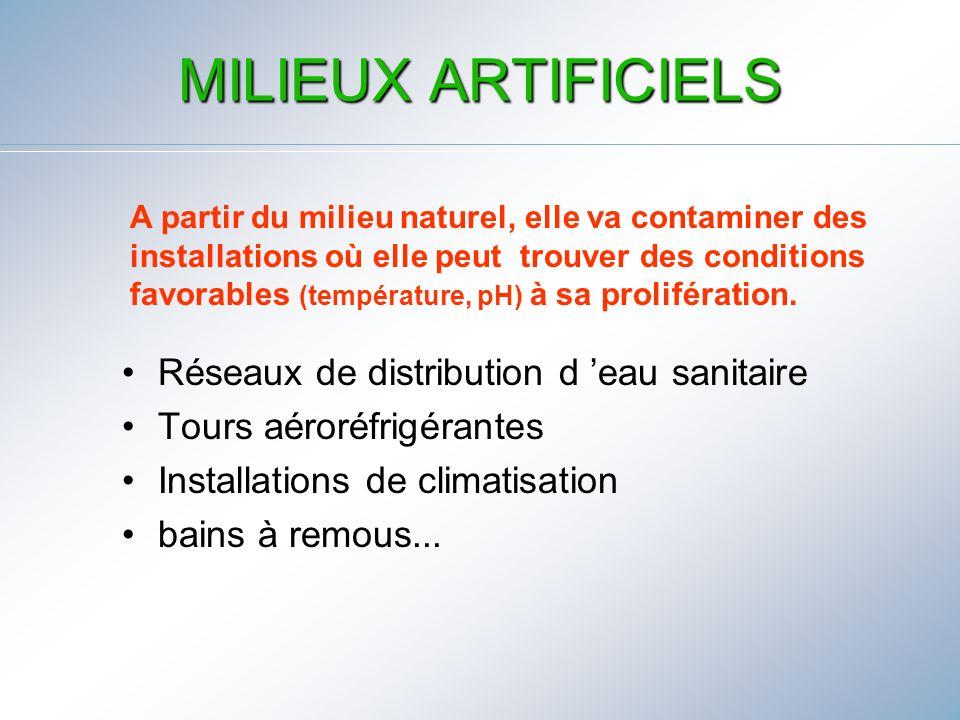 MILIEUX ARTIFICIELS Réseaux de distribution d 'eau sanitaire
