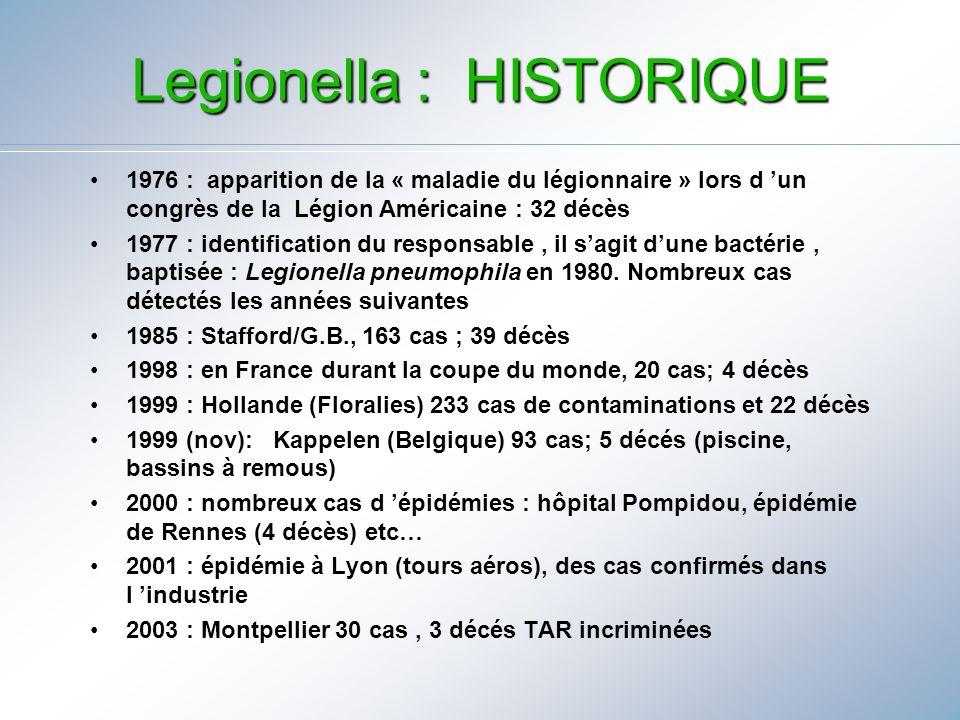 Legionella : HISTORIQUE