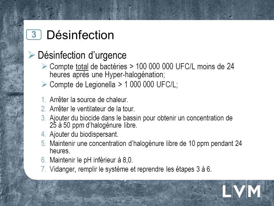 Désinfection Désinfection d'urgence 3