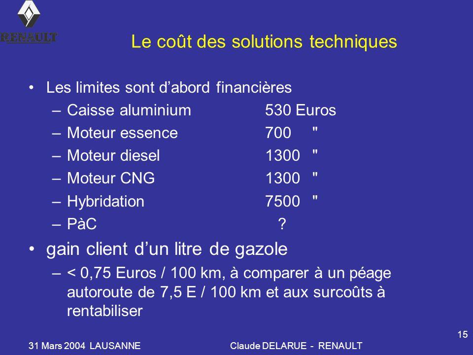 Le coût des solutions techniques