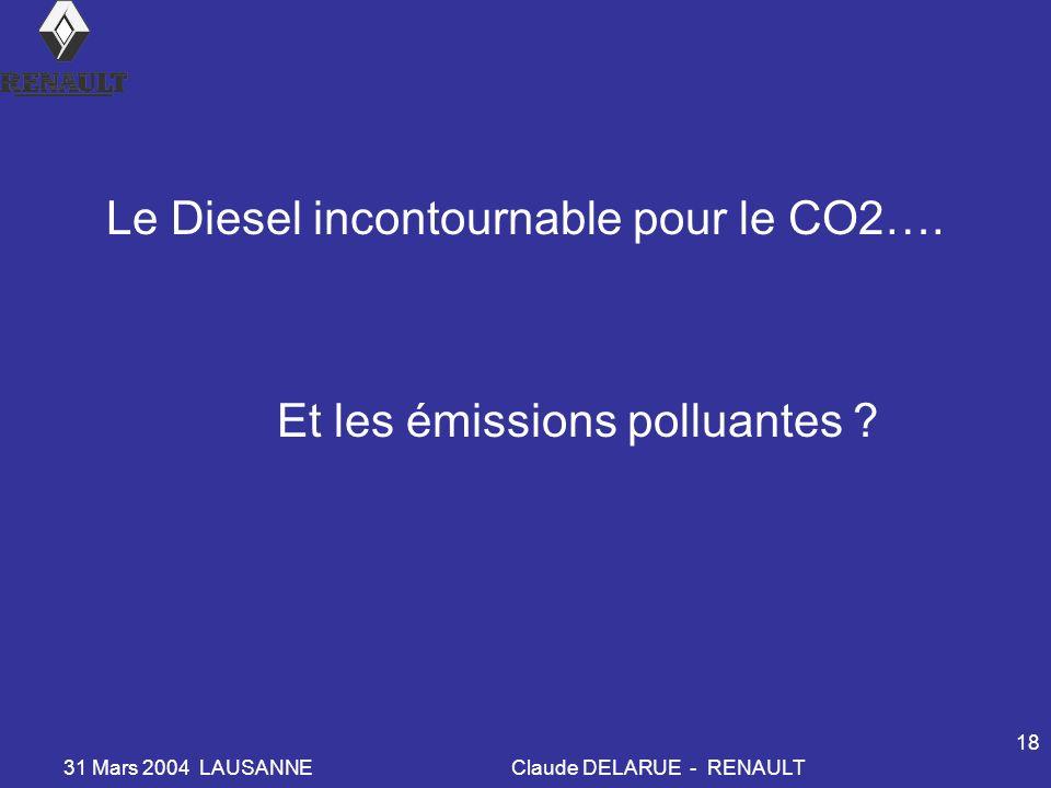 Le Diesel incontournable pour le CO2….