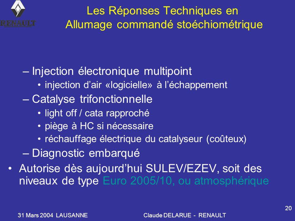 Les Réponses Techniques en Allumage commandé stoéchiométrique