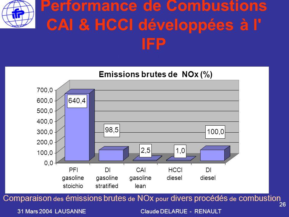Performance de Combustions CAI & HCCI développées à l IFP