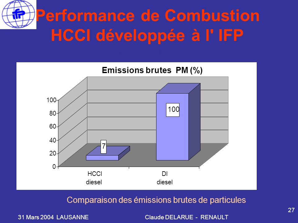 Performance de Combustion HCCI développée à l IFP