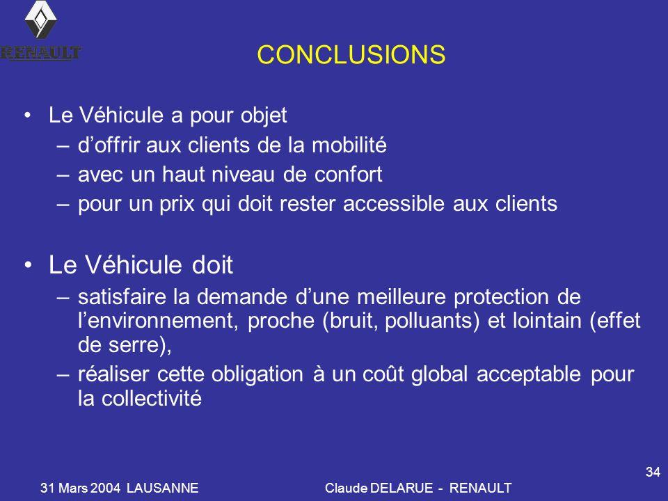 Claude DELARUE - RENAULT