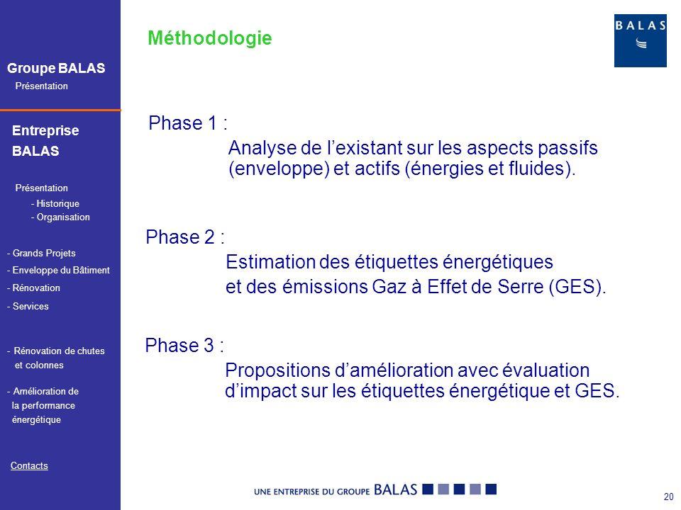 Méthodologie Phase 1 : Analyse de l'existant sur les aspects passifs (enveloppe) et actifs (énergies et fluides).