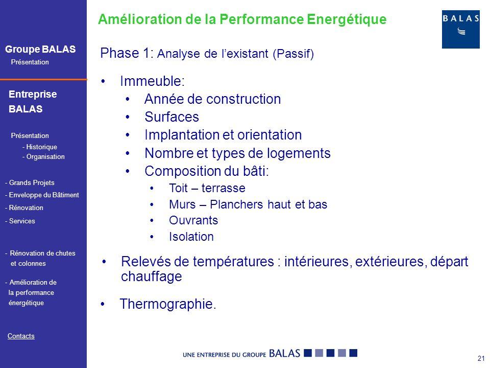 Amélioration de la Performance Energétique