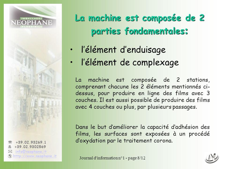 La machine est composée de 2 parties fondamentales: