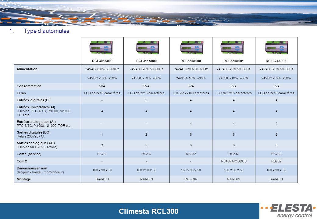 1. Type d'automates RCL308A000 RCL311A000 RCL324A000 RCL324A001