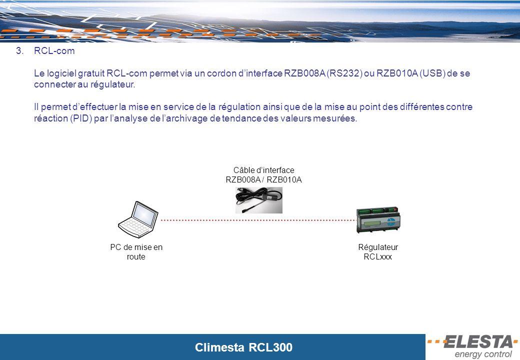 Câble d'interface RZB008A / RZB010A