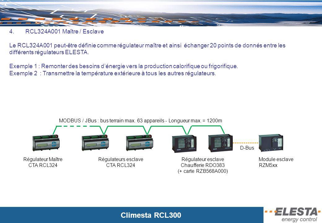 4. RCL324A001 Maître / Esclave