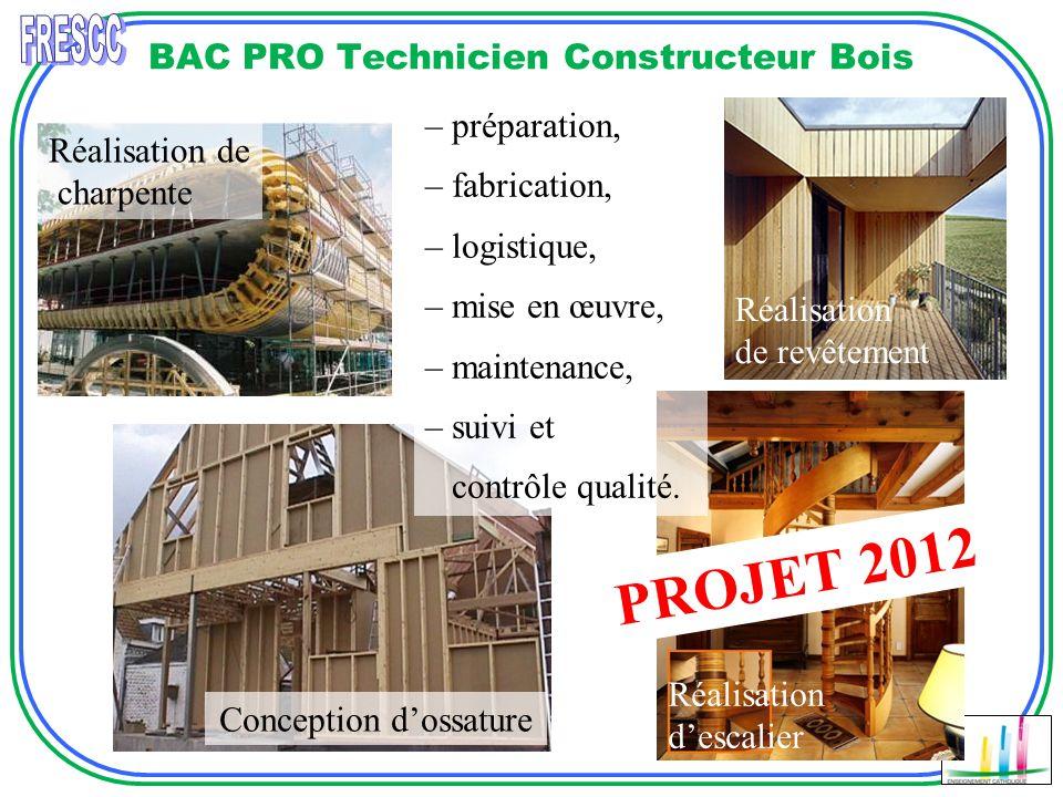 BAC PRO Technicien Constructeur Bois
