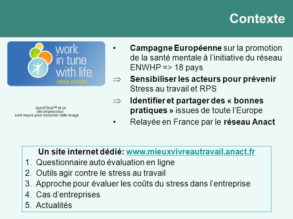 Un site internet dédié: www.mieuxvivreautravail.anact.fr