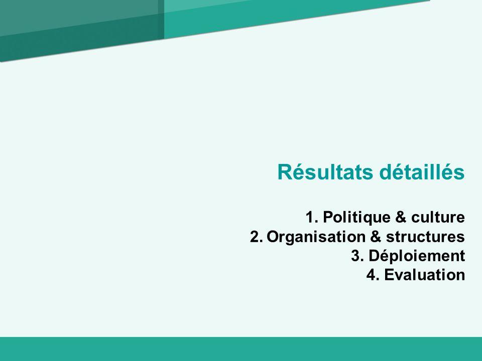 Résultats détaillés 1. Politique & culture 2