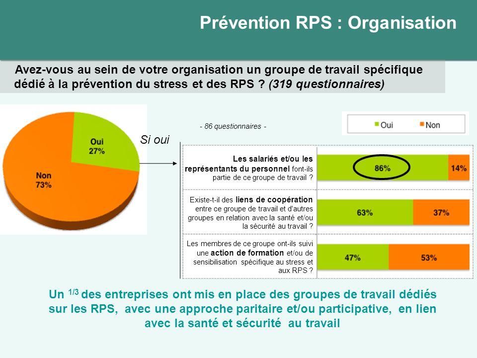 Prévention RPS : Organisation