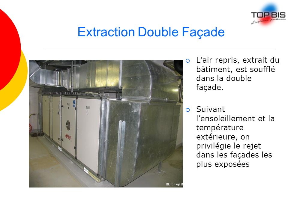 Extraction Double Façade