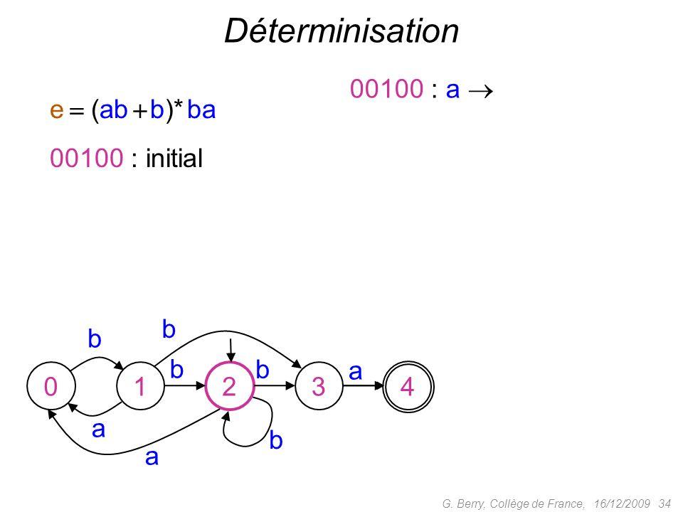 Déterminisation 00100 : a  e  (ab  b)* ba 00100 : initial b b b b a
