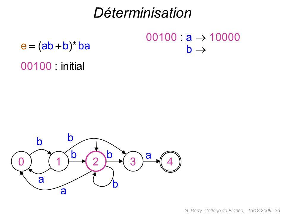 Déterminisation 00100 : a  10000 e  (ab  b)* ba 0000 : b 