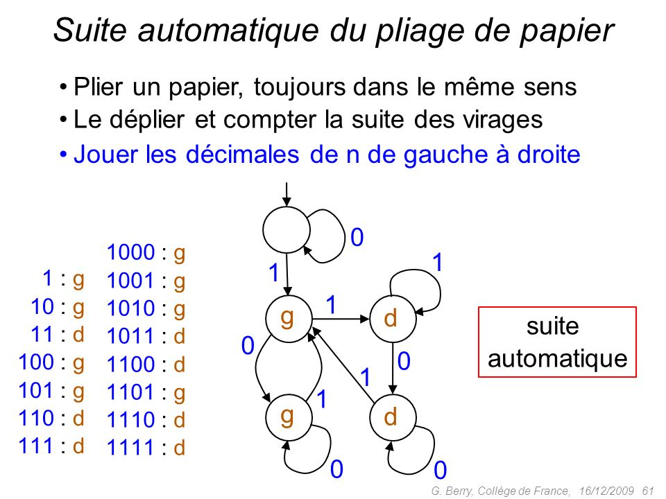 Suite automatique du pliage de papier
