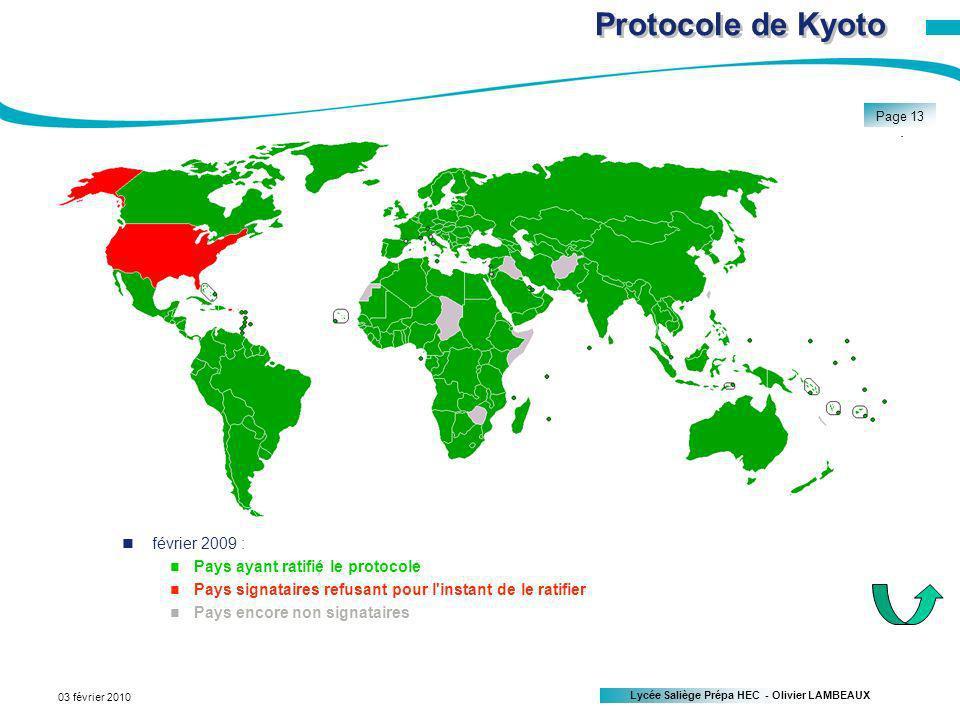 Protocole de Kyoto février 2009 : Pays ayant ratifié le protocole