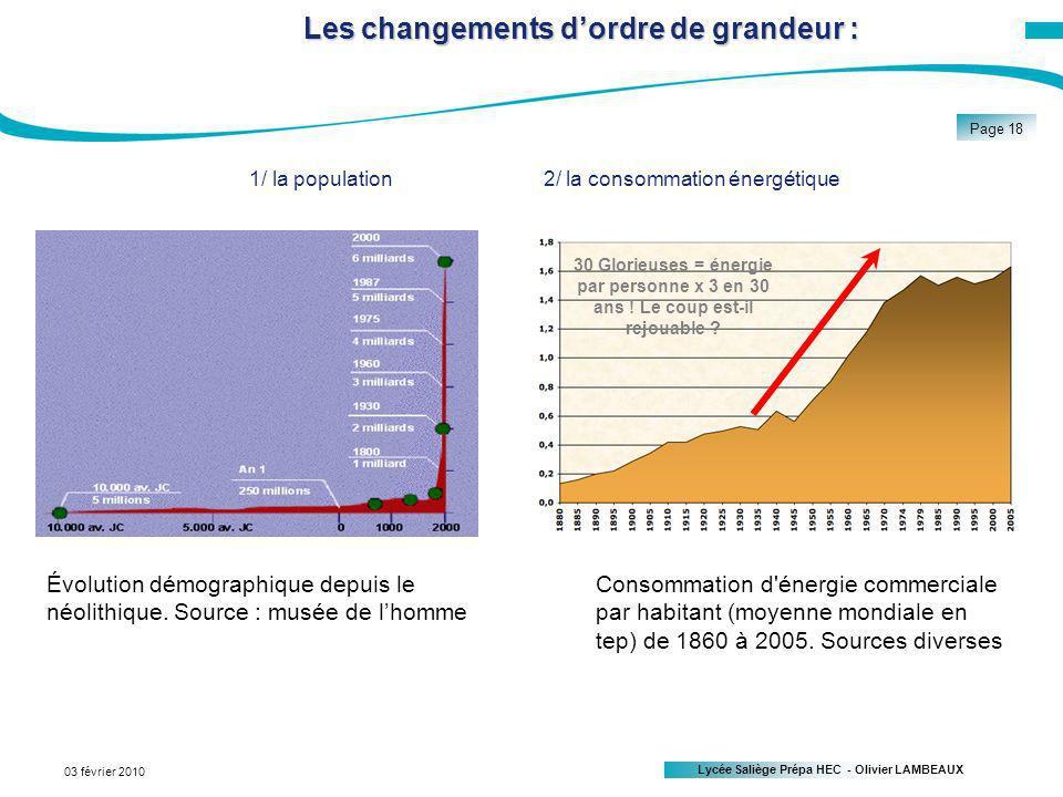 Les changements d'ordre de grandeur : 1/ la population 2/ la consommation énergétique