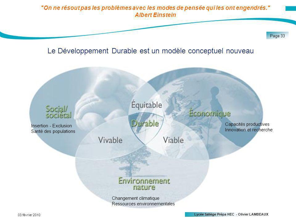 Le Développement Durable est un modèle conceptuel nouveau