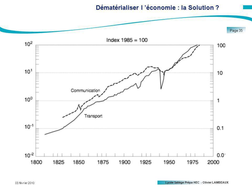 Dématérialiser l 'économie : la Solution