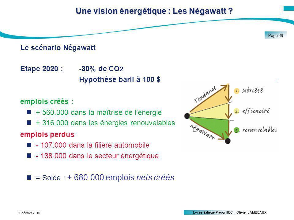 Une vision énergétique : Les Négawatt