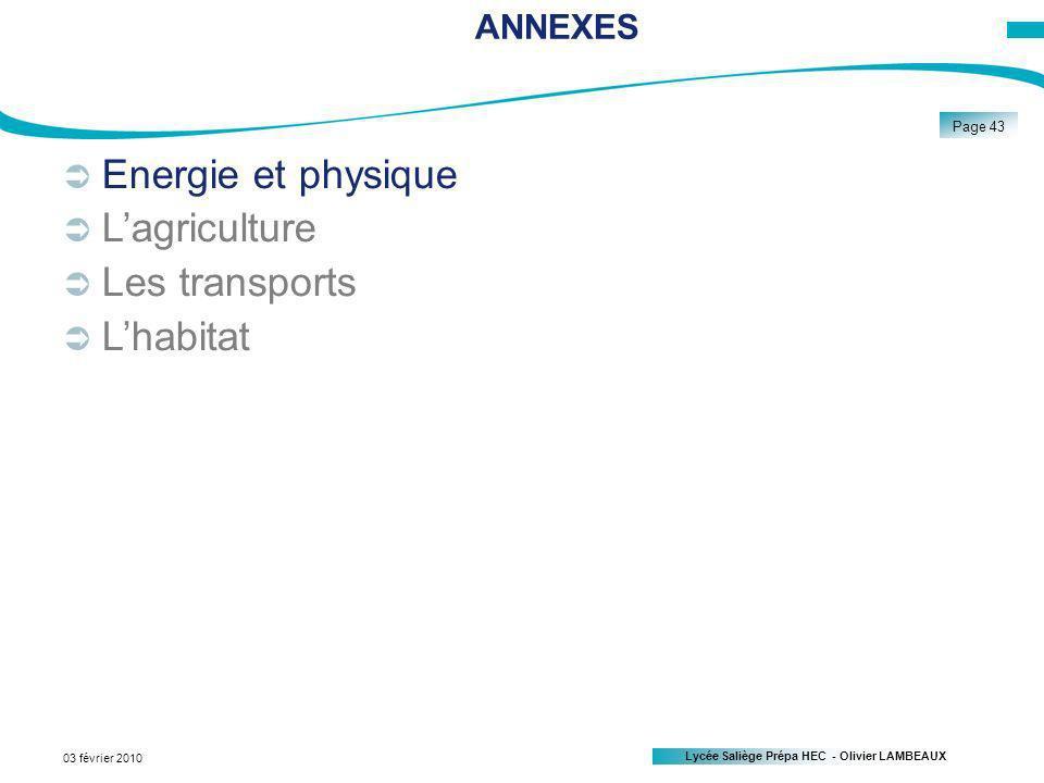 Energie et physique L'agriculture Les transports L'habitat ANNEXES 43