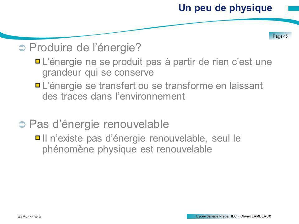 Pas d'énergie renouvelable