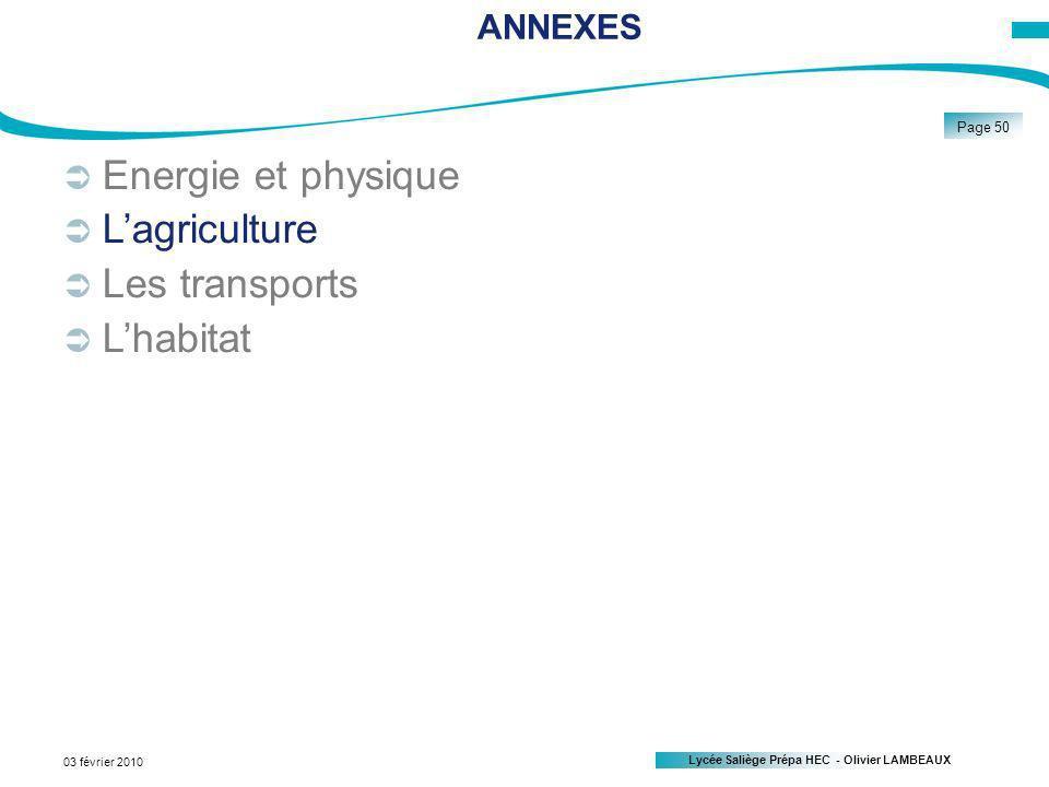 Energie et physique L'agriculture Les transports L'habitat ANNEXES 50