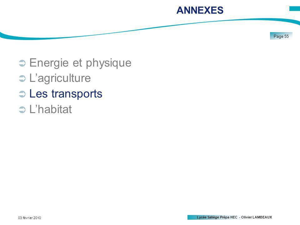 Energie et physique L'agriculture Les transports L'habitat ANNEXES 55