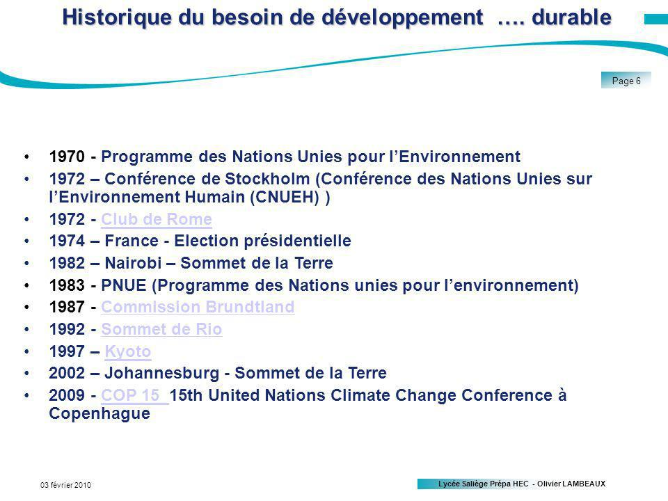 Historique du besoin de développement …. durable