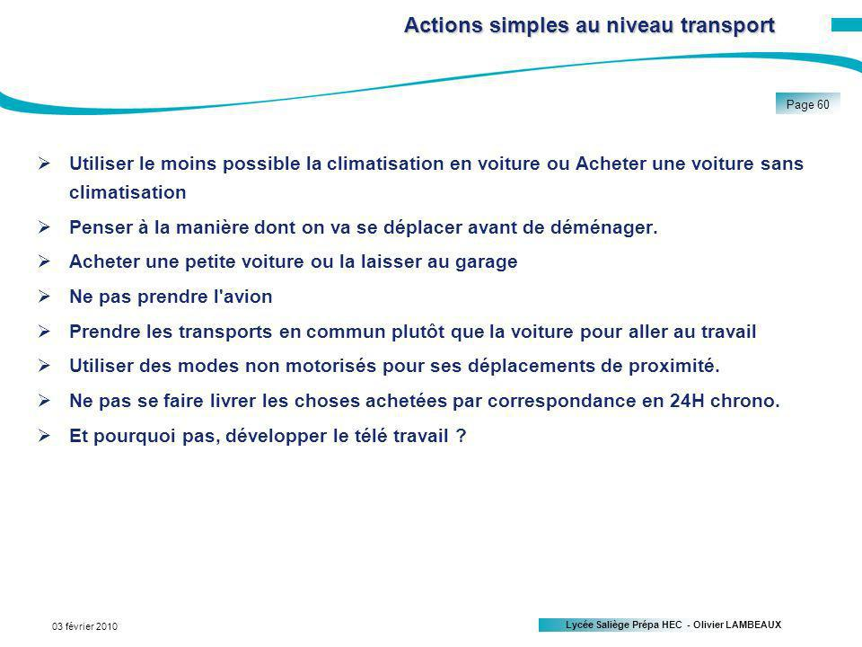 Actions simples au niveau transport